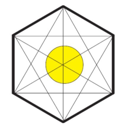 kaballah  hexagon