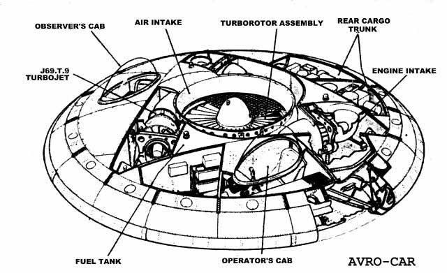 someone was talking about  u201ctop secret u201d classified aircraft
